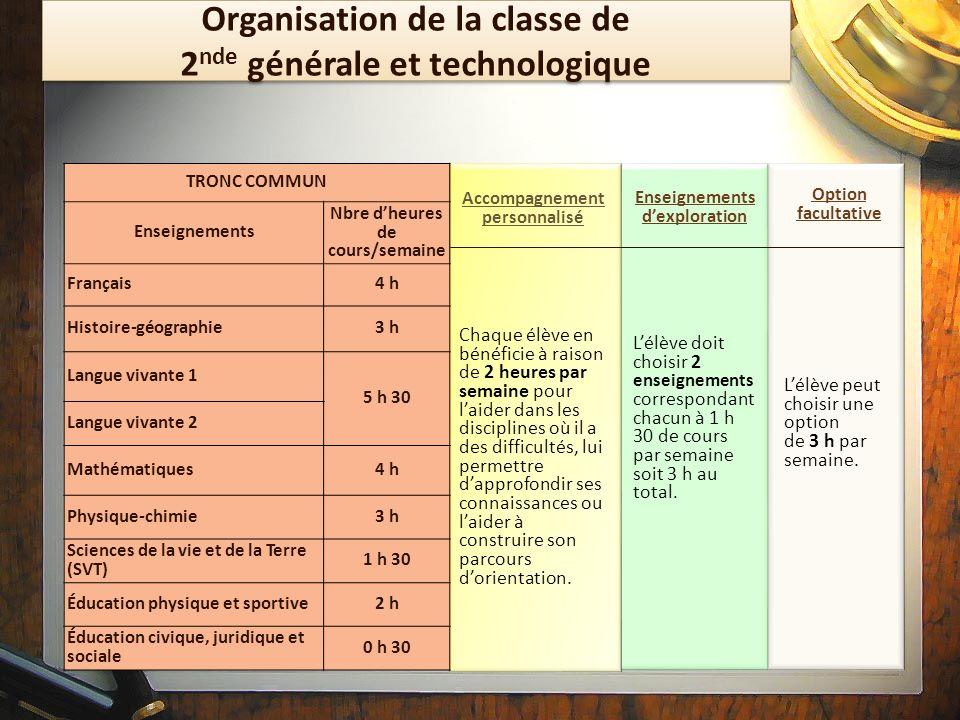 Organisation de la classe de 2nde générale et technologique