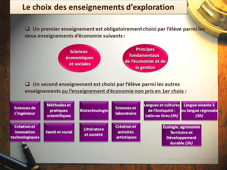 Le choix des enseignements d'exploration