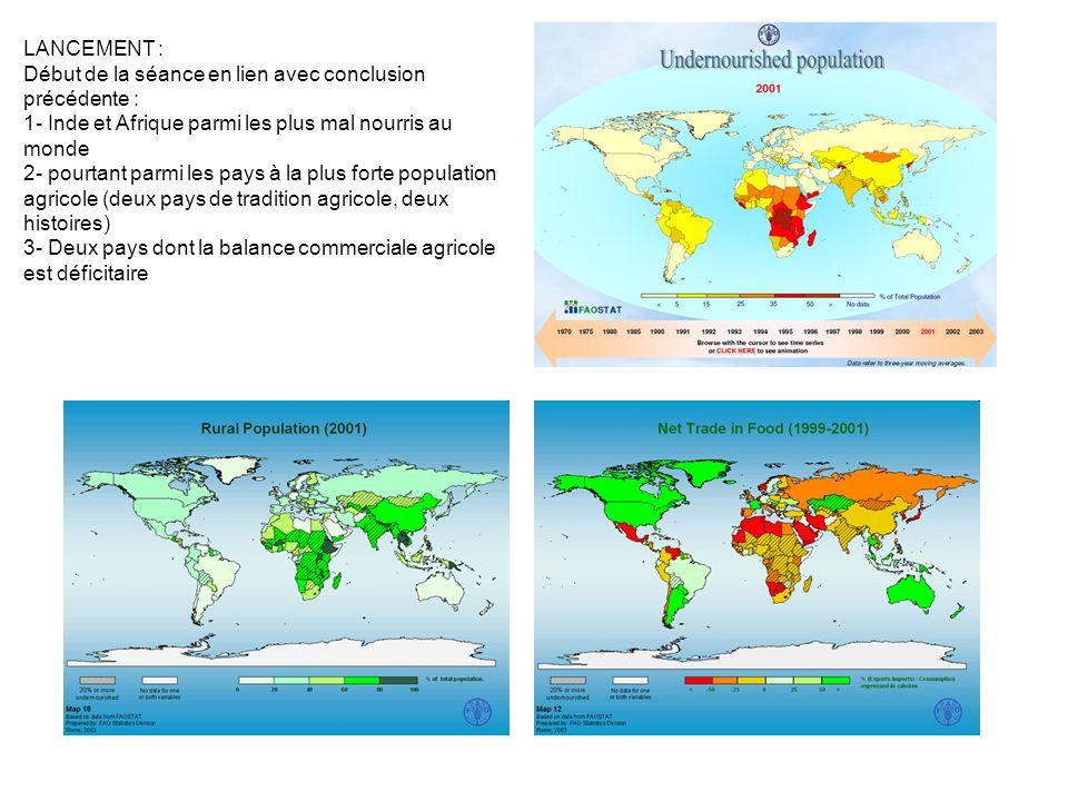LANCEMENT : Début de la séance en lien avec conclusion précédente : 1- Inde et Afrique parmi les plus mal nourris au monde.