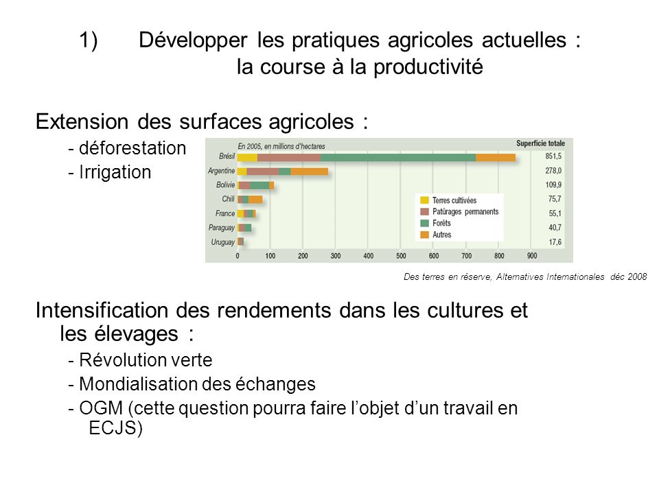 Extension des surfaces agricoles :