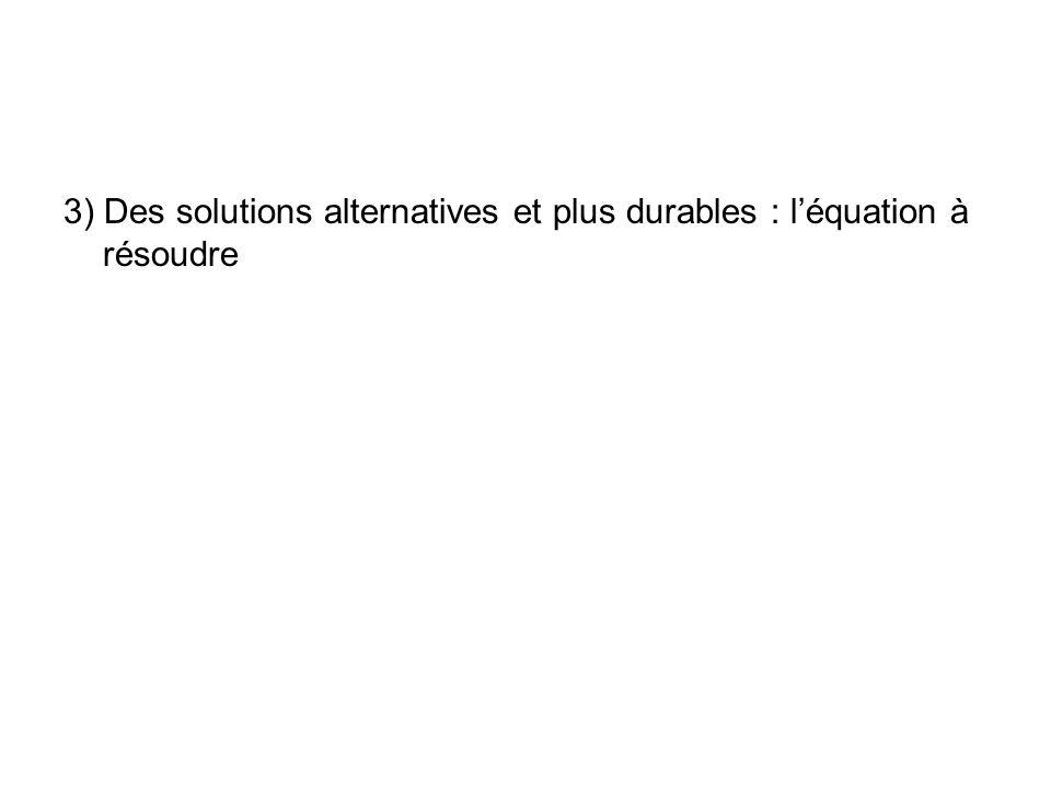 3) Des solutions alternatives et plus durables : l'équation à résoudre