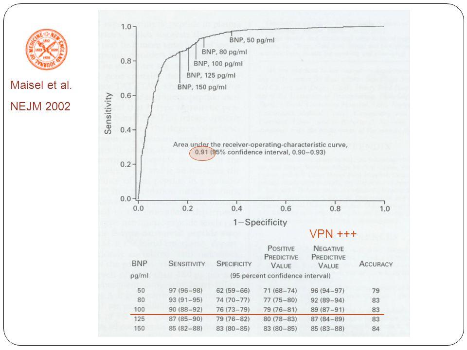 Maisel et al. NEJM 2002 VPN +++