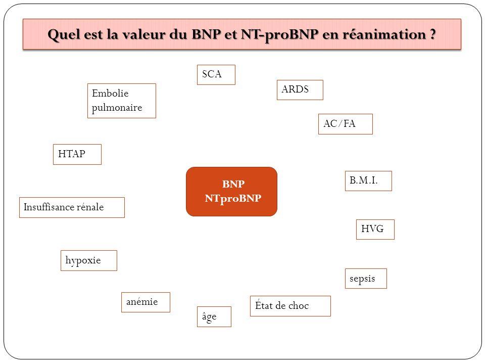 Quel est la valeur du BNP et NT-proBNP en réanimation