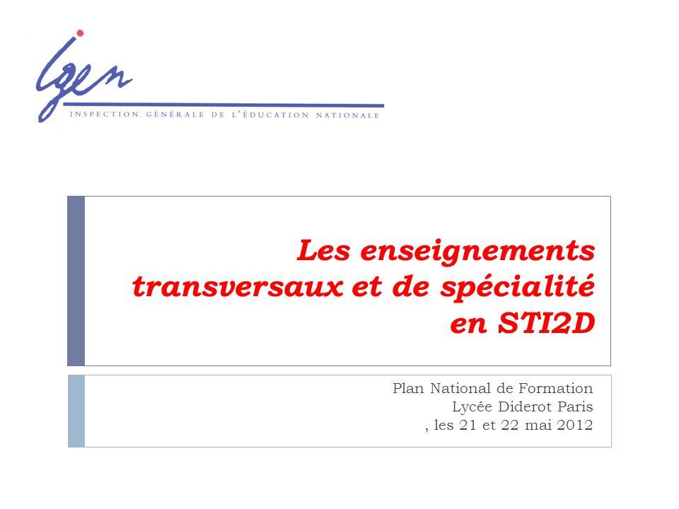 Les enseignements transversaux et de spécialité en STI2D