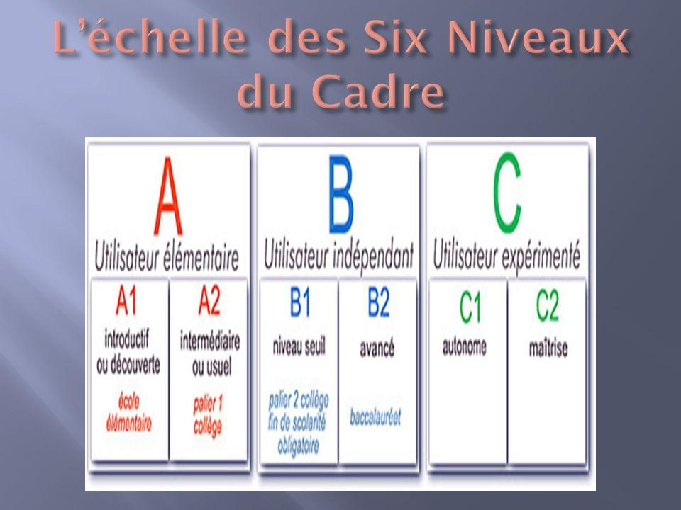 L'échelle des Six Niveaux du Cadre