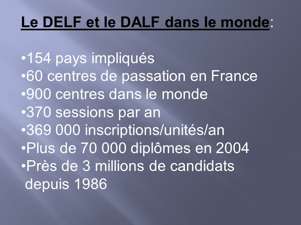 Le DELF et le DALF dans le monde: