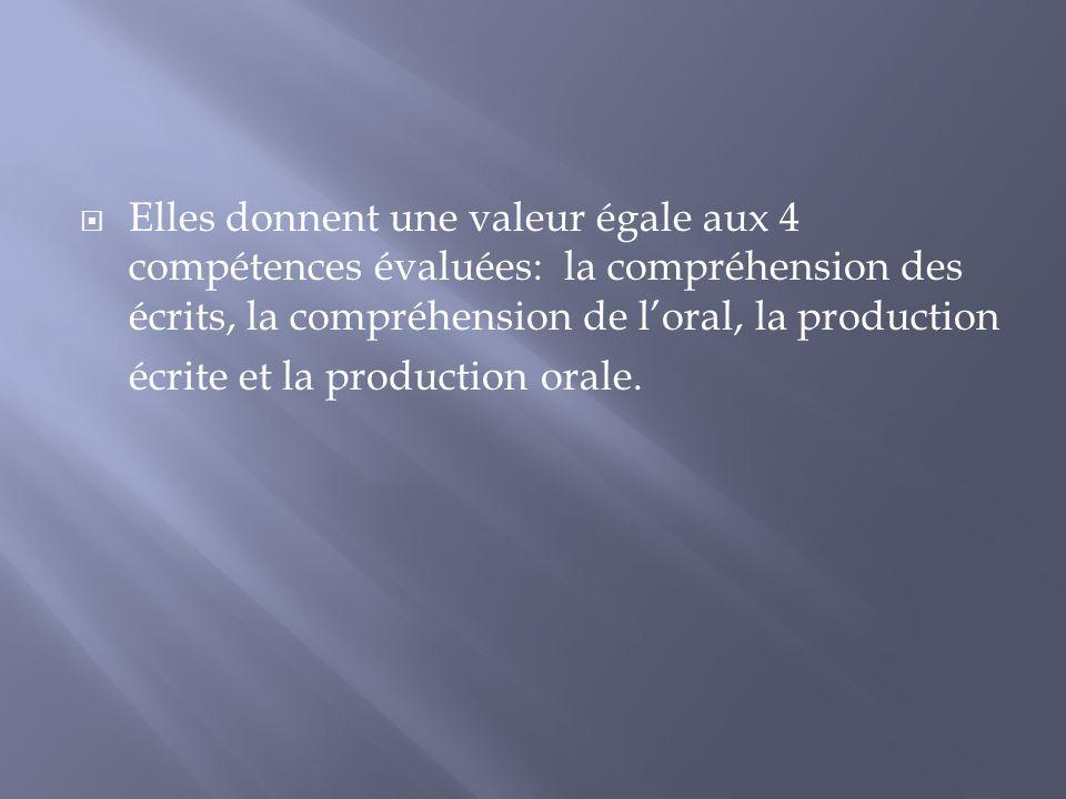 Elles donnent une valeur égale aux 4 compétences évaluées: la compréhension des écrits, la compréhension de l'oral, la production