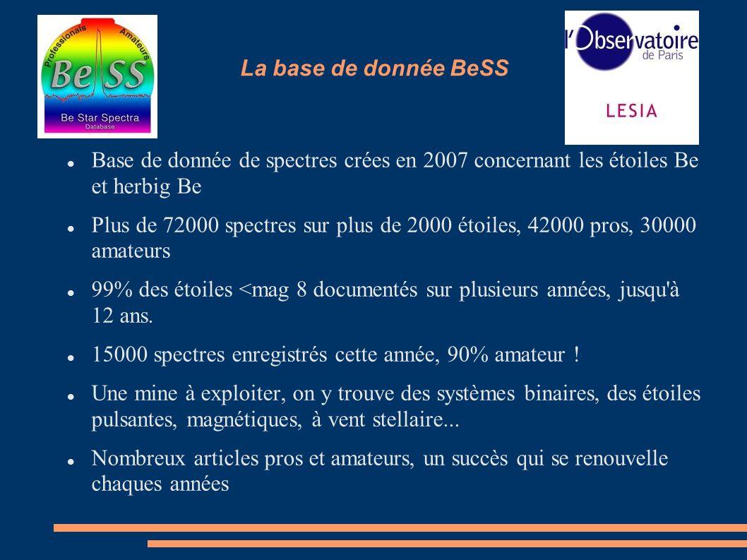 La base de donnée BeSS Base de donnée de spectres crées en 2007 concernant les étoiles Be et herbig Be.