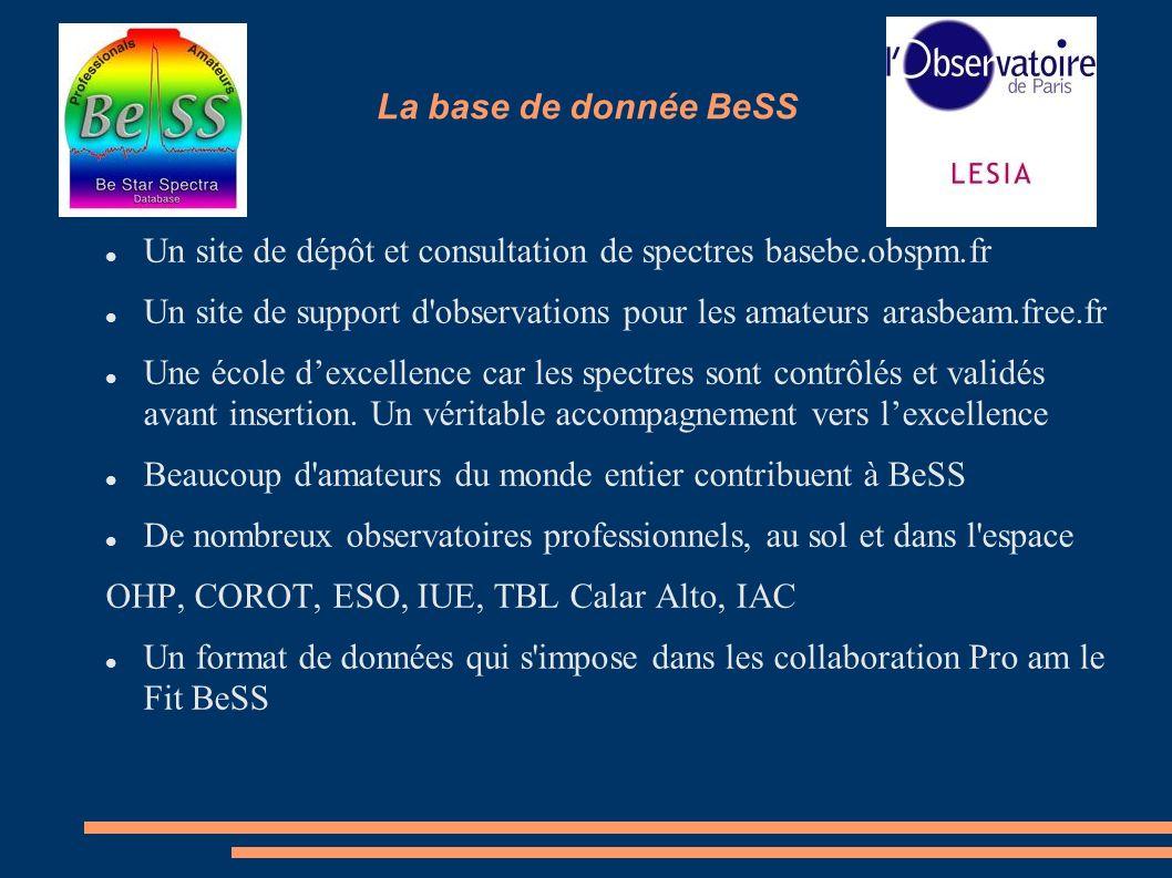 La base de donnée BeSS Un site de dépôt et consultation de spectres basebe.obspm.fr.