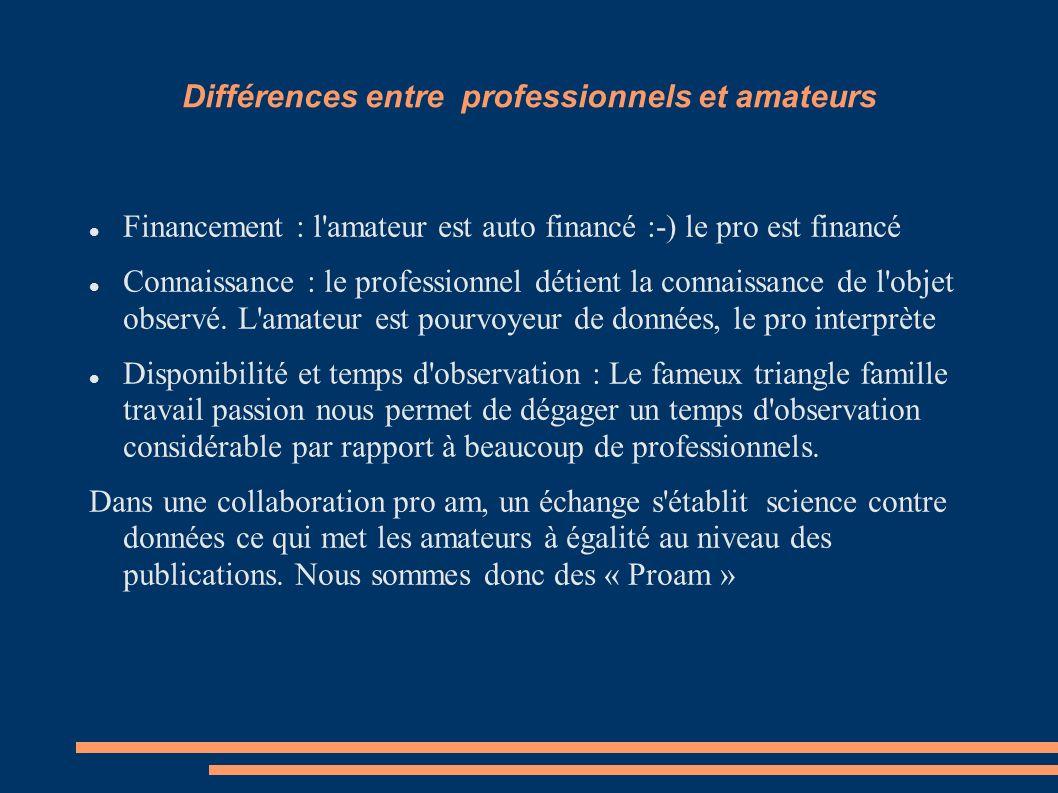Différences entre professionnels et amateurs