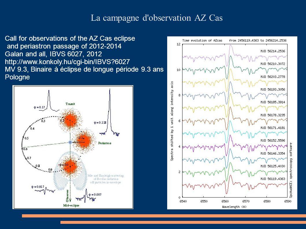 La campagne d observation AZ Cas