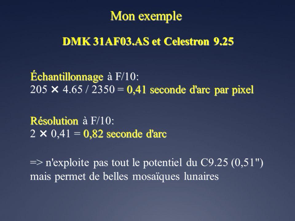 Mon exemple DMK 31AF03.AS et Celestron 9.25 Échantillonnage à F/10: