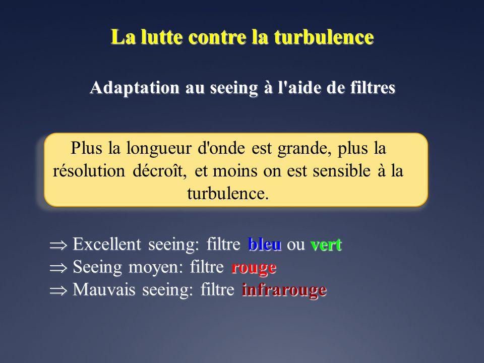 La lutte contre la turbulence Adaptation au seeing à l aide de filtres