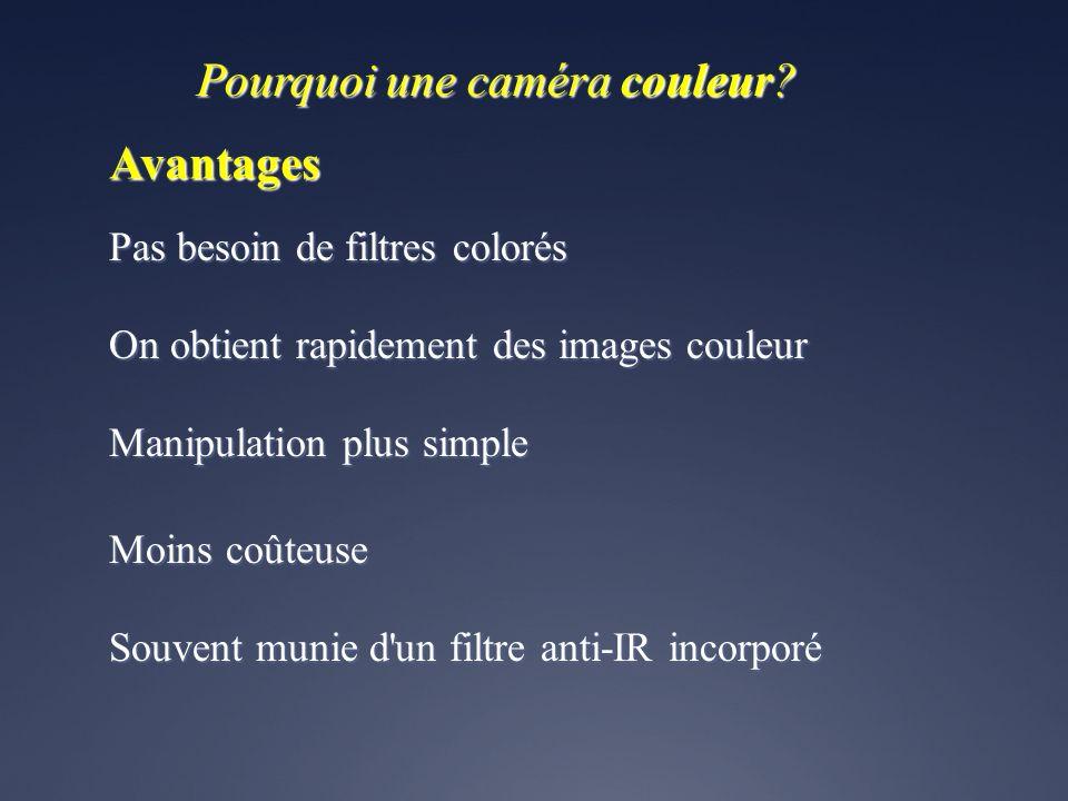 Pourquoi une caméra couleur