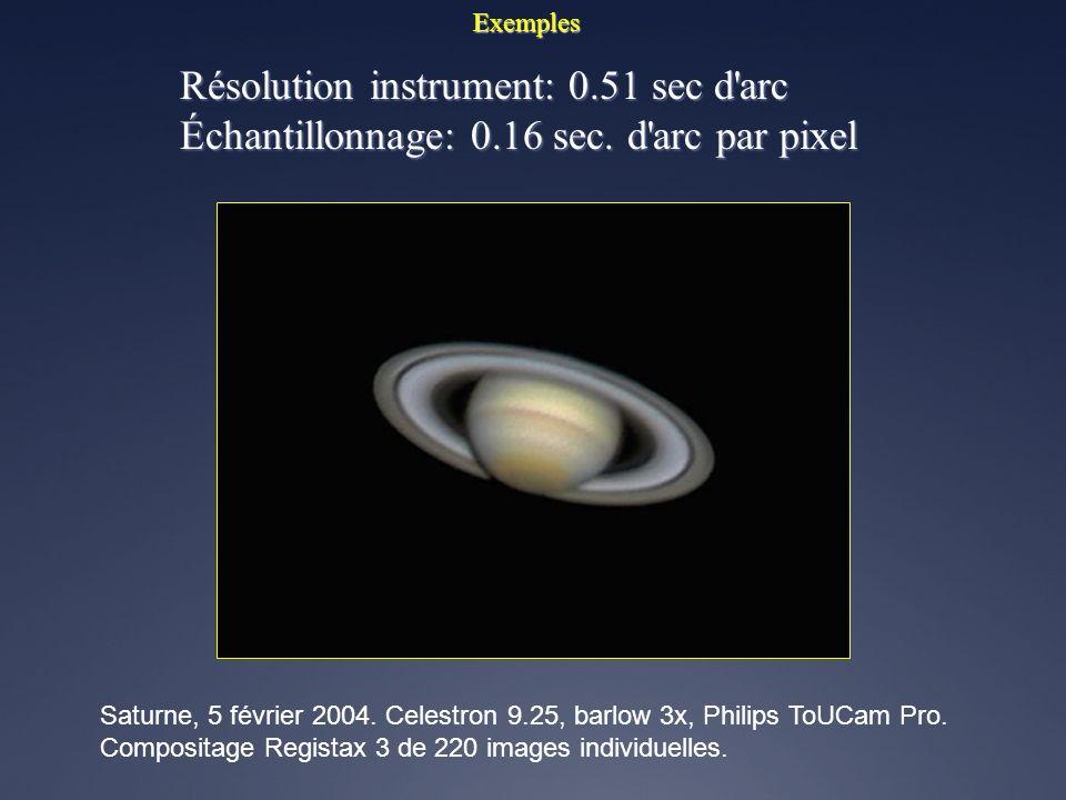 Résolution instrument: 0.51 sec d arc
