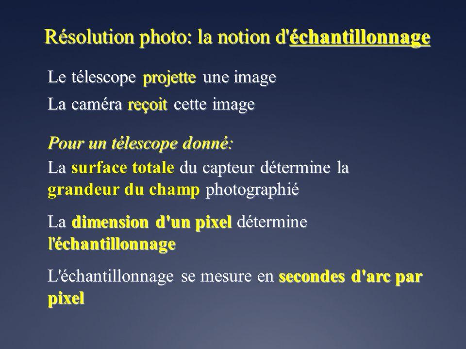 Résolution photo: la notion d échantillonnage
