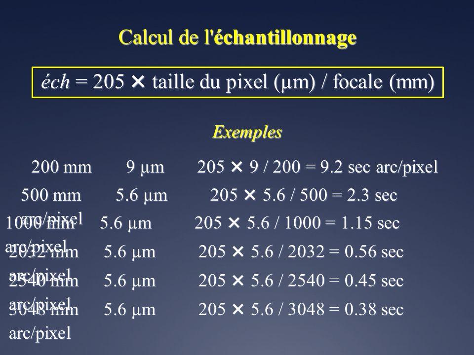 Calcul de l échantillonnage
