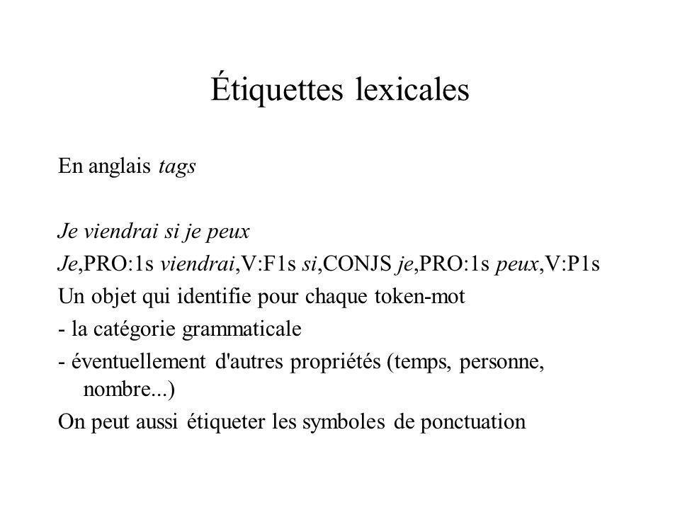 Étiquettes lexicales En anglais tags Je viendrai si je peux