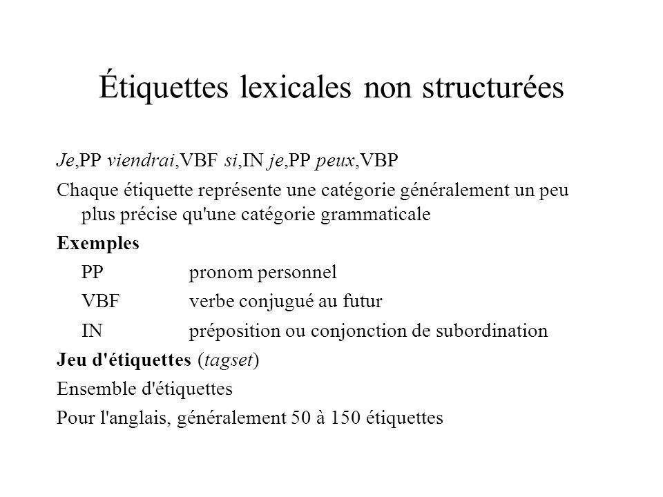 Étiquettes lexicales non structurées