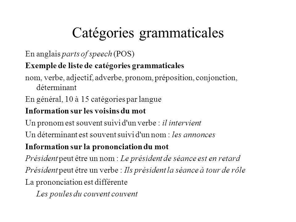 Catégories grammaticales