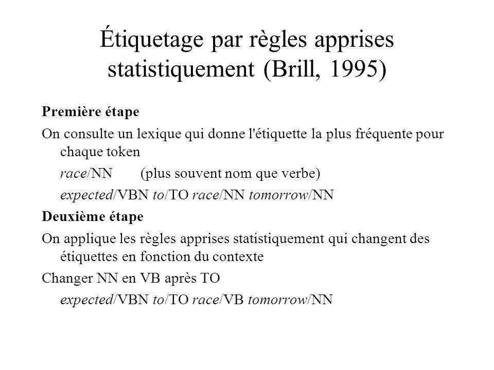 Étiquetage par règles apprises statistiquement (Brill, 1995)