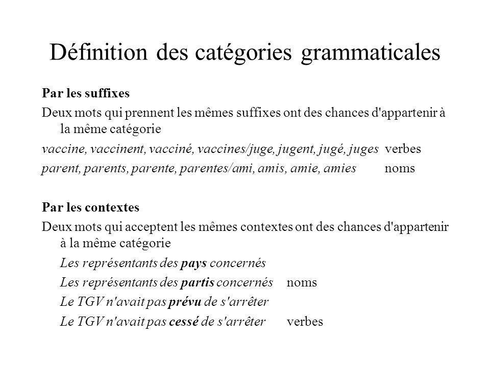 Définition des catégories grammaticales
