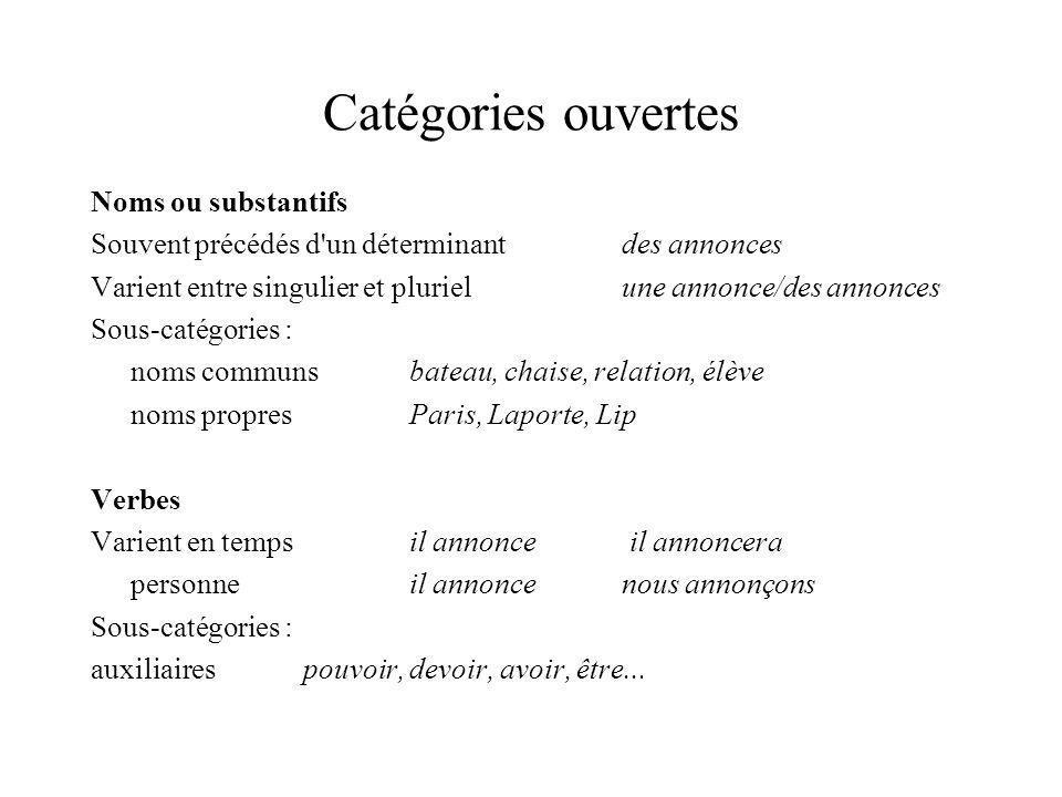 Catégories ouvertes Noms ou substantifs