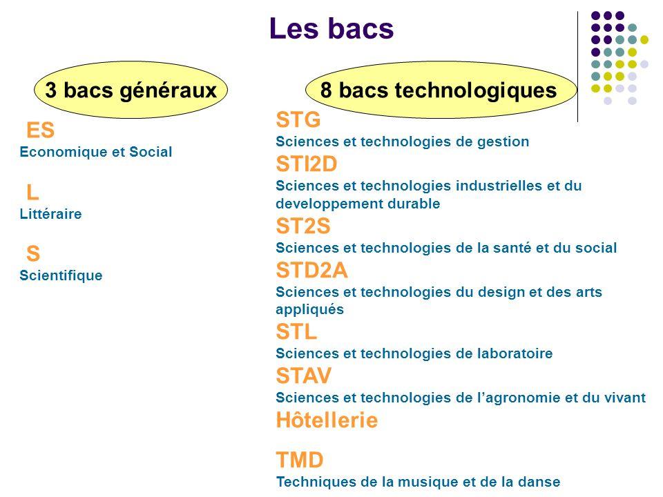 Les bacs 3 bacs généraux 8 bacs technologiques STG STI2D ST2S STD2A