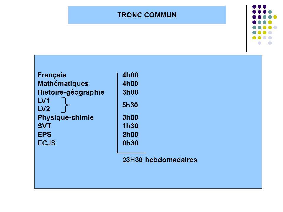 TRONC COMMUN Français 4h00. Mathématiques 4h00. Histoire-géographie 3h00. LV1. LV2. Physique-chimie 3h00.