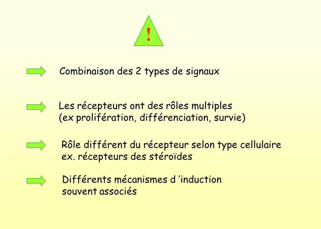 ! Combinaison des 2 types de signaux
