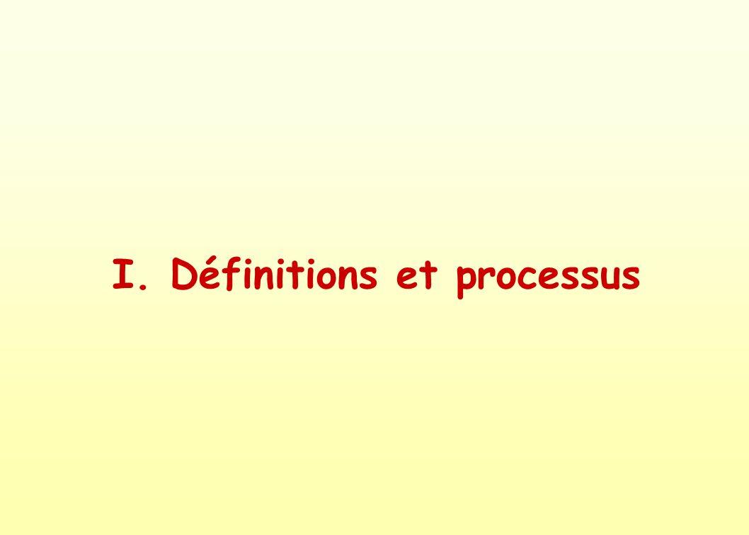I. Définitions et processus