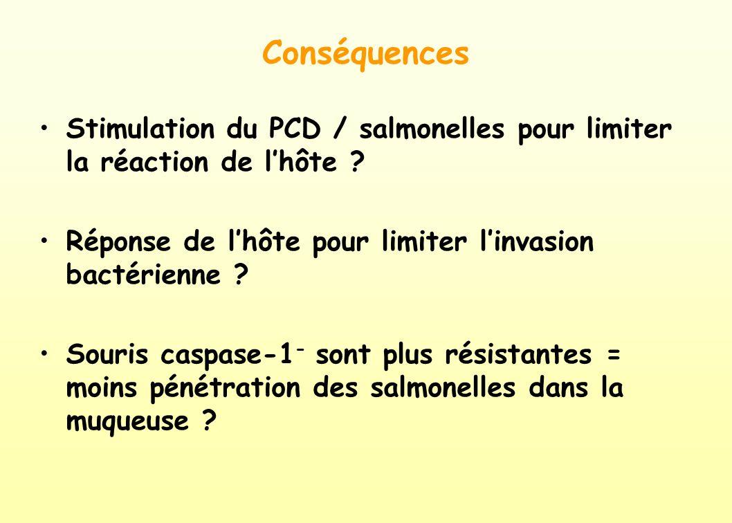 Conséquences Stimulation du PCD / salmonelles pour limiter la réaction de l'hôte Réponse de l'hôte pour limiter l'invasion bactérienne