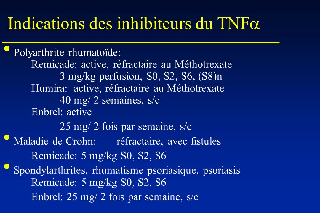 Indications des inhibiteurs du TNFa