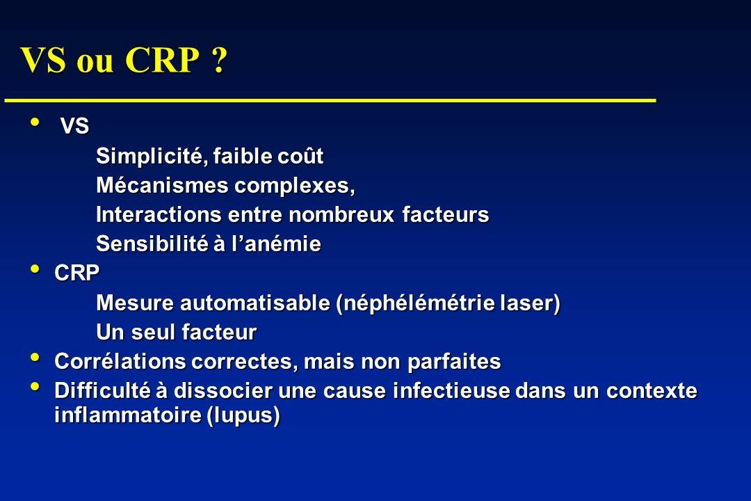 VS ou CRP VS Simplicité, faible coût Mécanismes complexes,