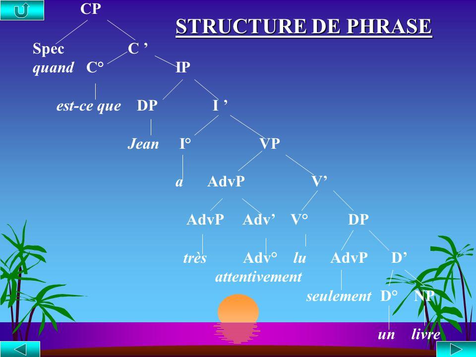 CP STRUCTURE DE PHRASE. Spec C ' quand C° IP. est-ce que DP I ' Jean I° VP.