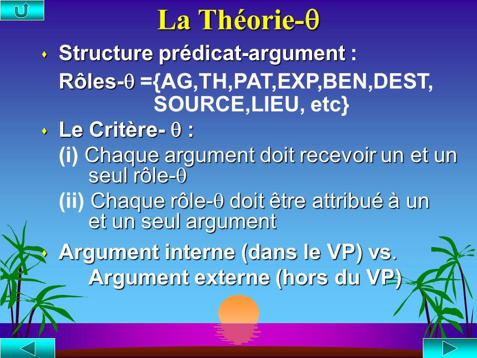 La Théorie- Structure prédicat-argument :