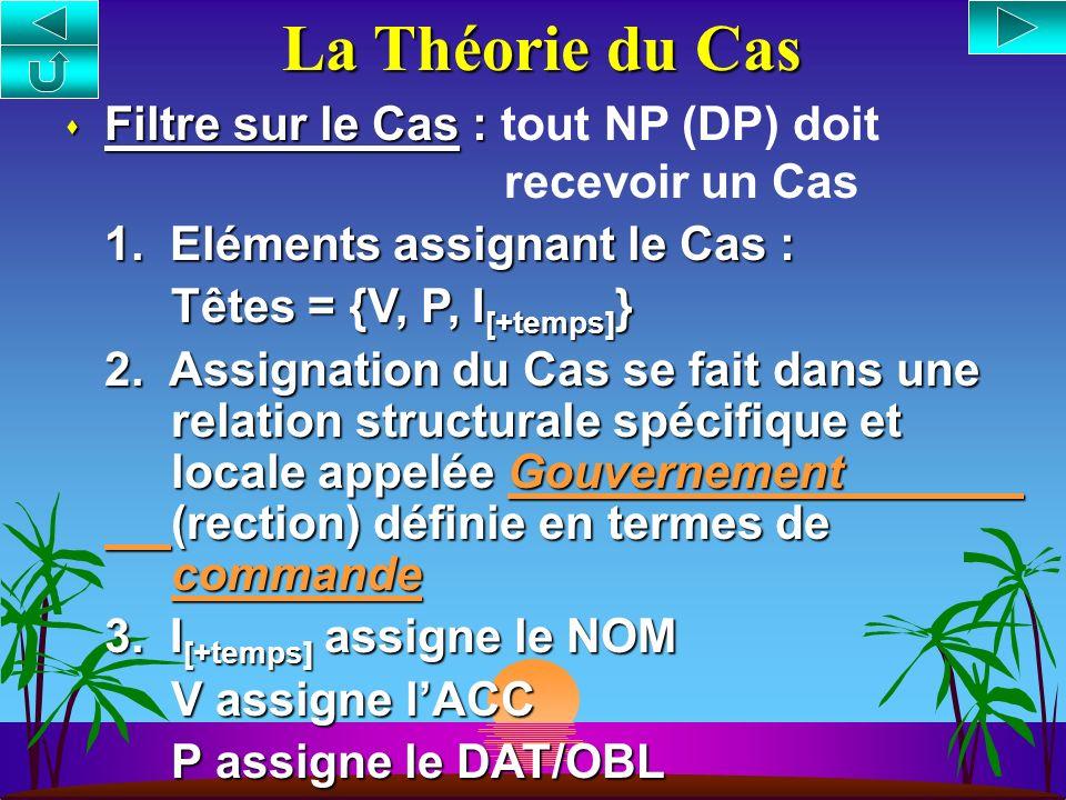 La Théorie du Cas Filtre sur le Cas : tout NP (DP) doit recevoir un Cas. 1. Eléments assignant le Cas :