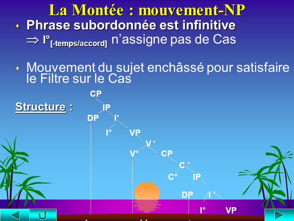 La Montée : mouvement-NP