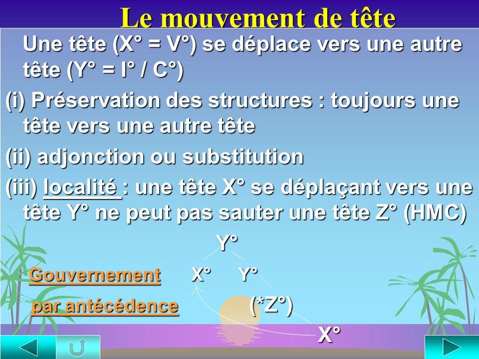 Le mouvement de tête Une tête (X° = V°) se déplace vers une autre tête (Y° = I° / C°)