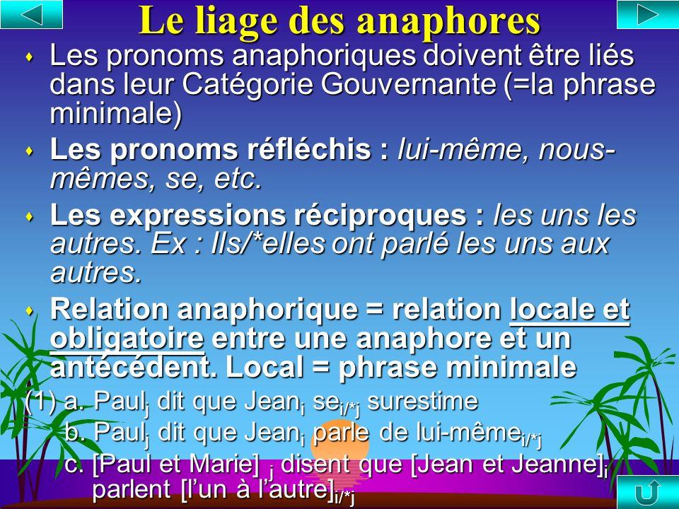 Le liage des anaphores Les pronoms anaphoriques doivent être liés dans leur Catégorie Gouvernante (=la phrase minimale)