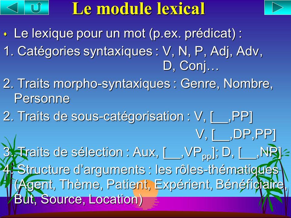 Le module lexical Le lexique pour un mot (p.ex. prédicat) :