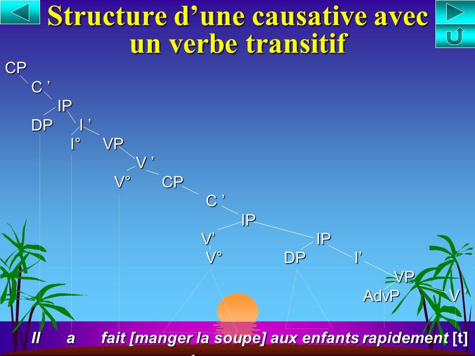 Structure d'une causative avec un verbe transitif