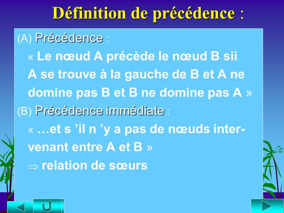 Définition de précédence :