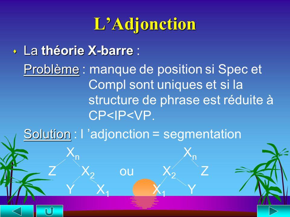 L'Adjonction La théorie X-barre :
