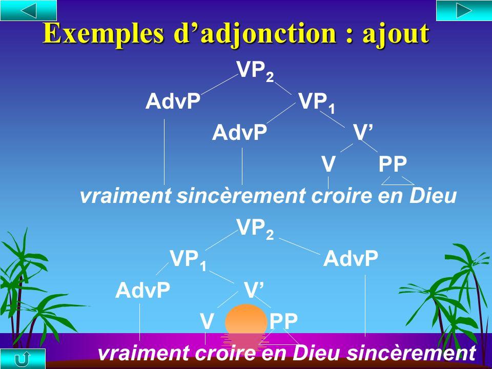 Exemples d'adjonction : ajout