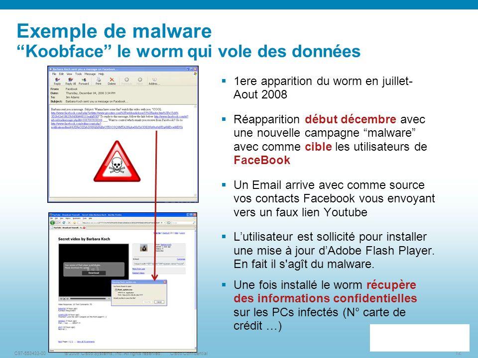 Exemple de malware Koobface le worm qui vole des données
