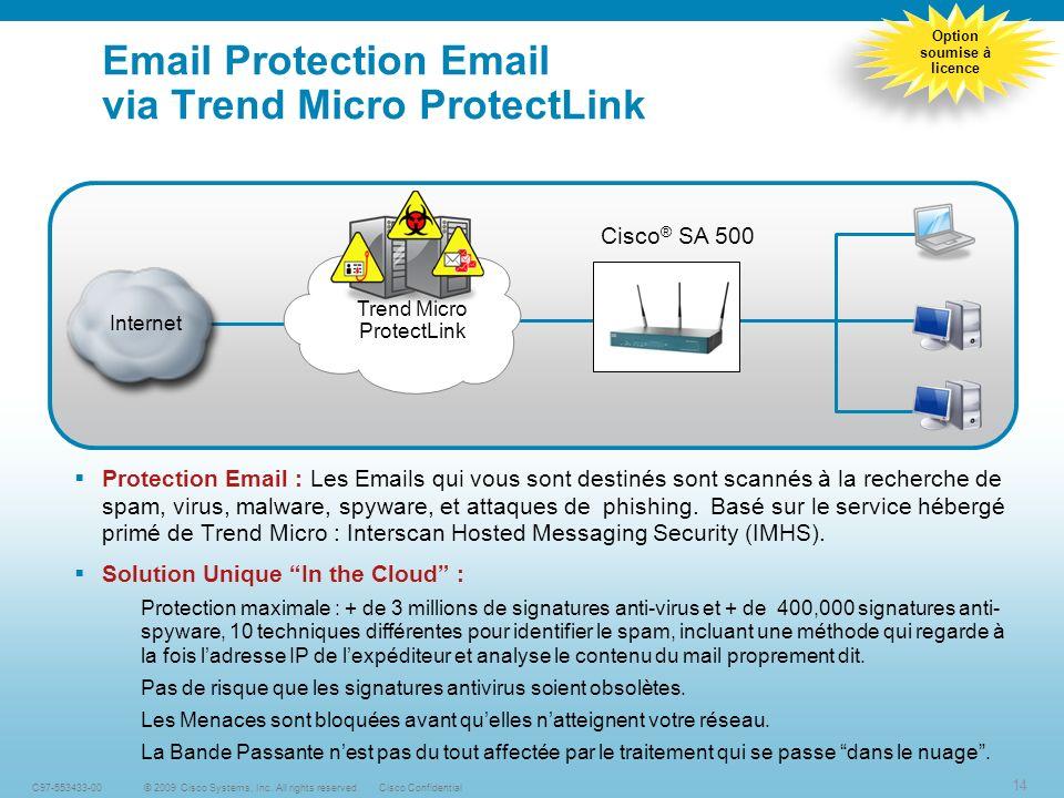 Protection  via Trend Micro ProtectLink