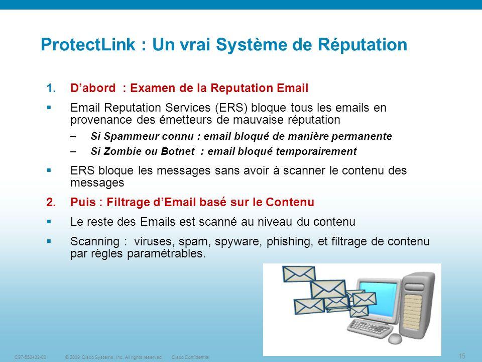 ProtectLink : Un vrai Système de Réputation