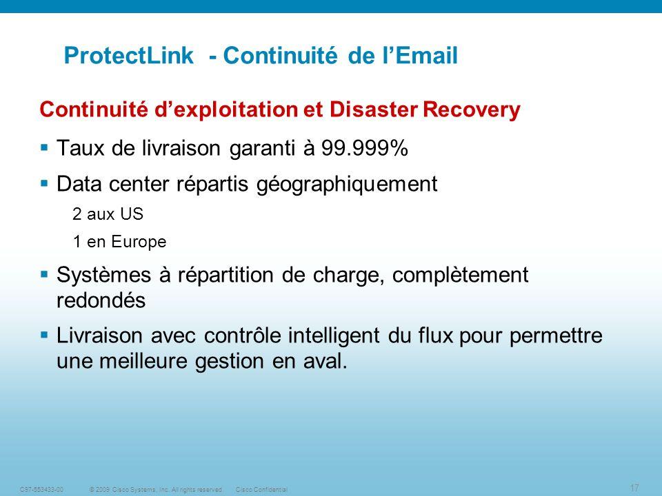 ProtectLink - Continuité de l'Email
