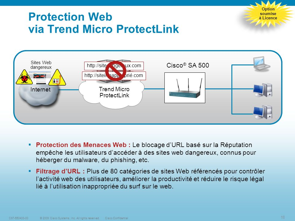 Protection Web via Trend Micro ProtectLink